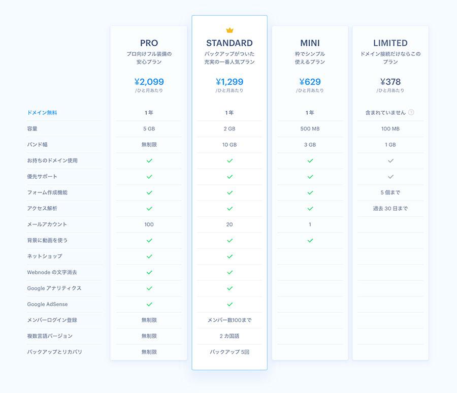 Webnode(ウェブノード)料金プラン